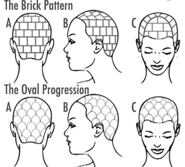 2. lépés A raszta haj feltérképezése